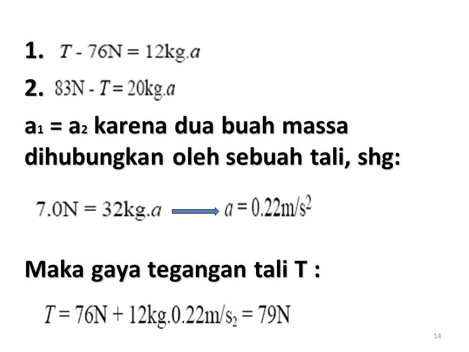 14 1.2. a 1 = a 2 karena dua buah massa dihubungkan oleh sebuah tali, shg: Maka gaya tegangan tali T :