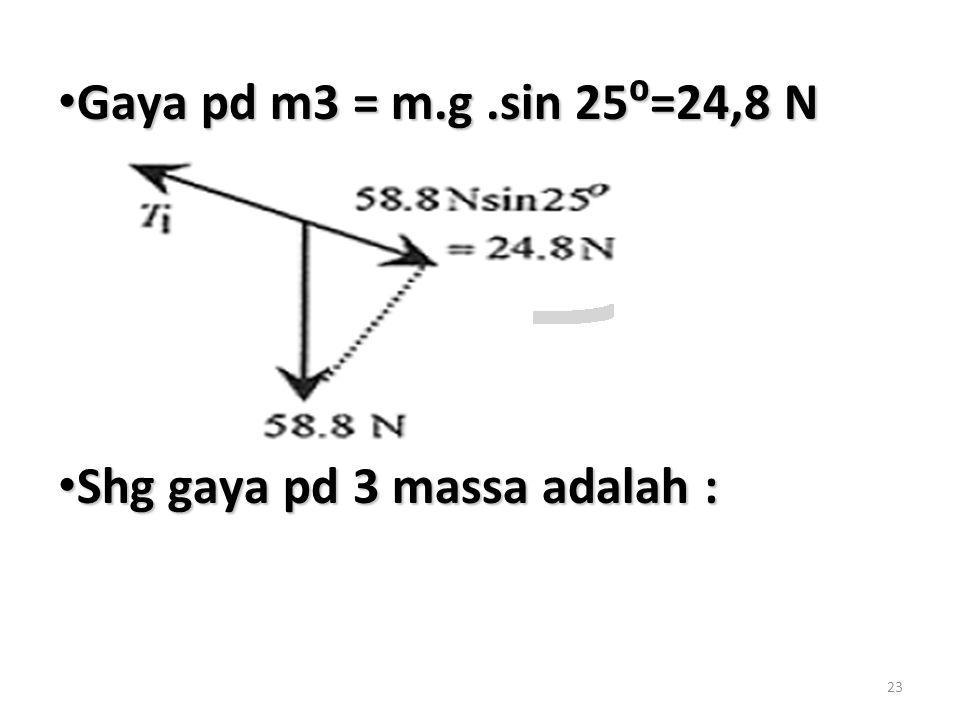 23 Gaya pd m3 = m.g.sin 25⁰=24,8 N Gaya pd m3 = m.g.sin 25⁰=24,8 N Shg gaya pd 3 massa adalah : Shg gaya pd 3 massa adalah :