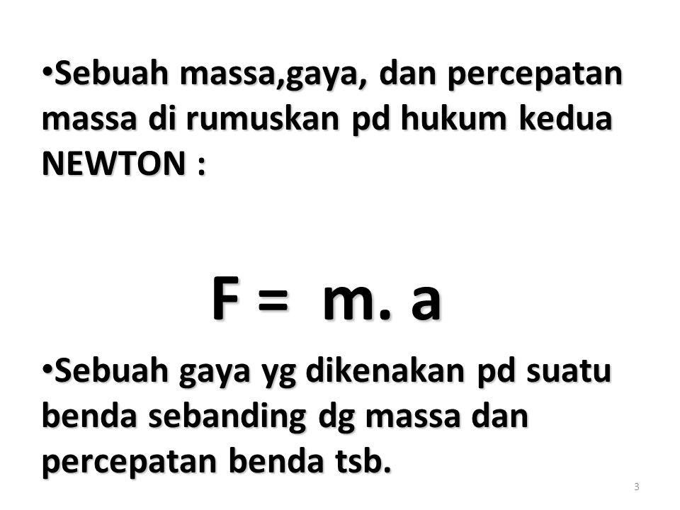 3 Sebuah massa,gaya, dan percepatan massa di rumuskan pd hukum kedua NEWTON : Sebuah massa,gaya, dan percepatan massa di rumuskan pd hukum kedua NEWTO