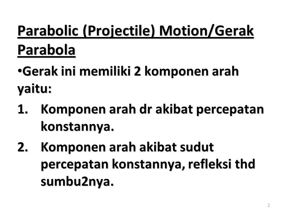 2 Parabolic (Projectile) Motion/Gerak Parabola Gerak ini memiliki 2 komponen arah yaitu: Gerak ini memiliki 2 komponen arah yaitu: 1.Komponen arah dr