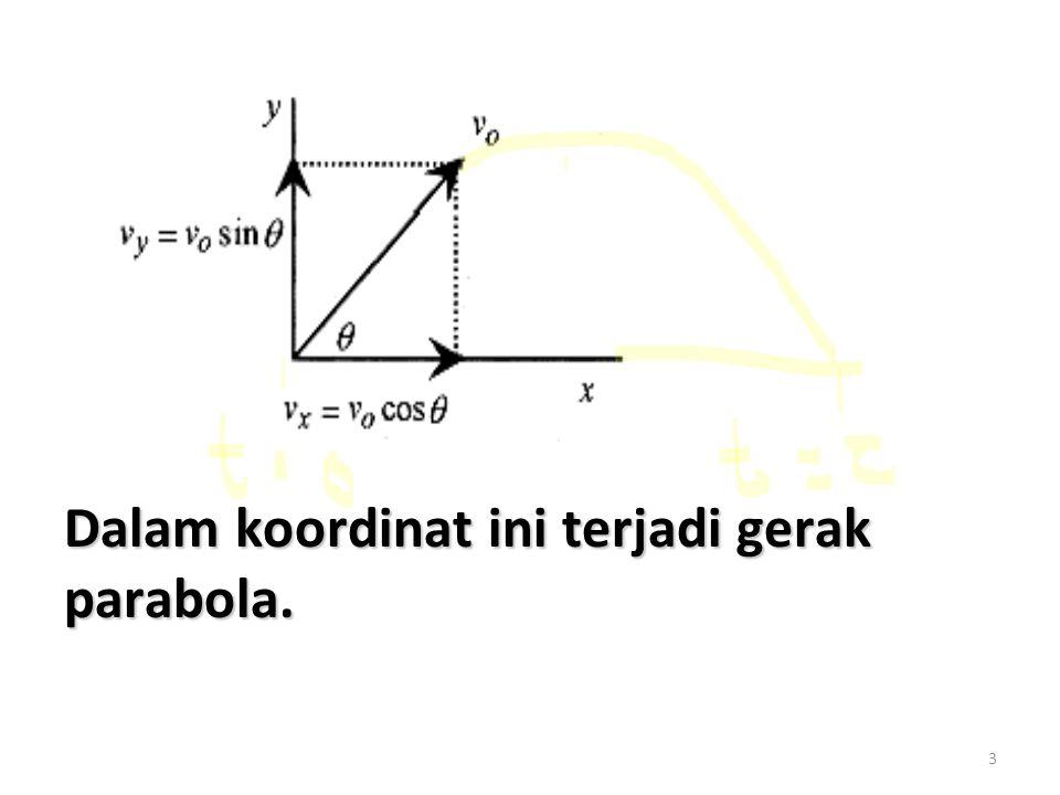4 Persamaan dasar dr gerak ini: dan dan Akibat dari sudut percepatan konstan maka didapatkan 6 persamaan turunan,yaitu: