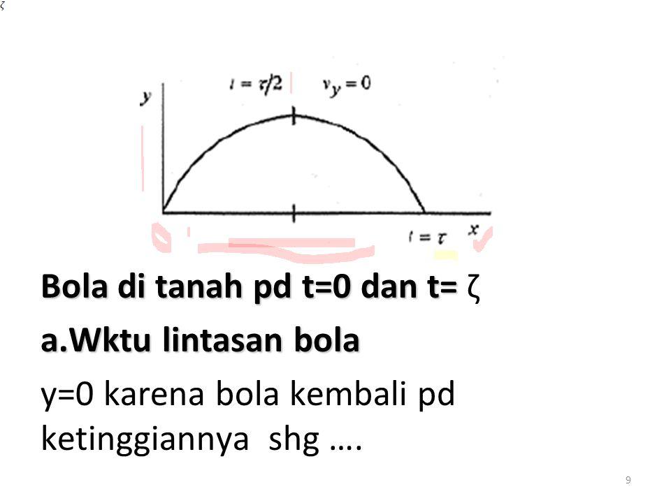 9 Bola di tanah pd t=0 dan t= Bola di tanah pd t=0 dan t= ζ a.Wktu lintasan bola y=0 karena bola kembali pd ketinggiannya shg ….