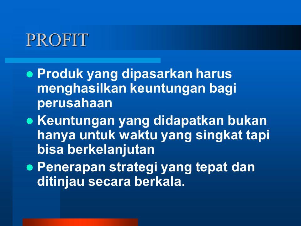 PROFIT Produk yang dipasarkan harus menghasilkan keuntungan bagi perusahaan Keuntungan yang didapatkan bukan hanya untuk waktu yang singkat tapi bisa