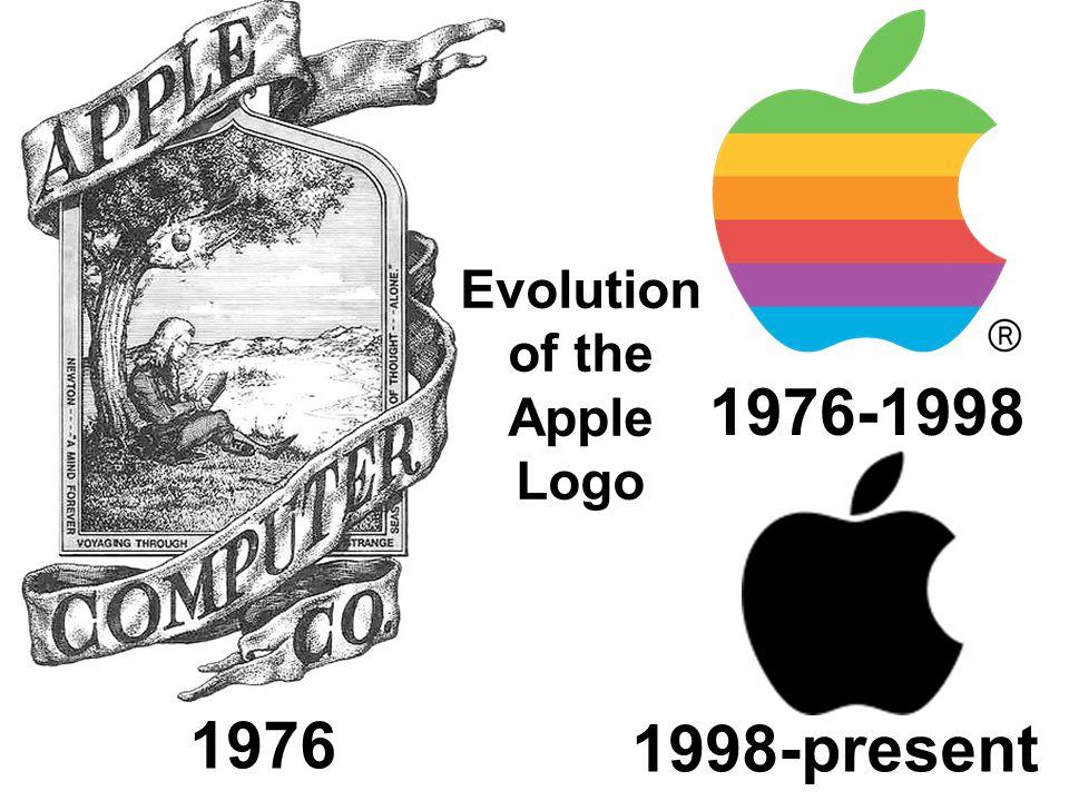 Evolution of the Apple Logo 1976 1976-1998 1998-present