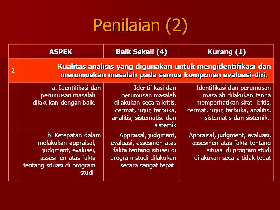 Penilaian (2) ASPEK Baik Sekali (4) Kurang (1) 2 Kualitas analisis yang digunakan untuk mengidentifikasi dan merumuskan masalah pada semua komponen evaluasi-diri.