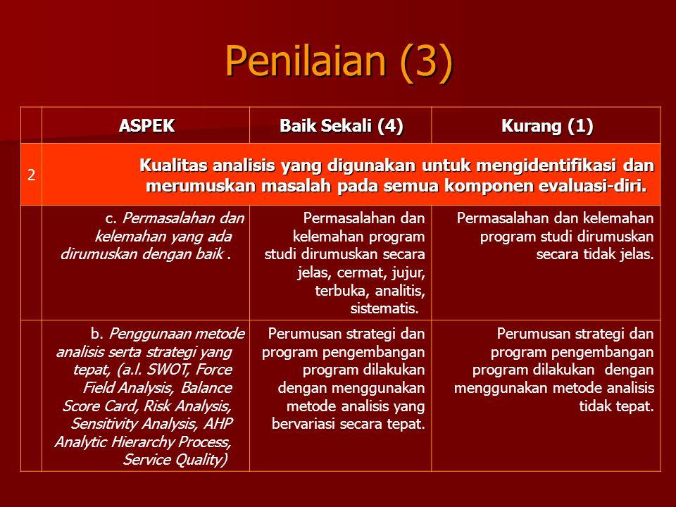 Penilaian (3) ASPEK Baik Sekali (4) Kurang (1) 2 Kualitas analisis yang digunakan untuk mengidentifikasi dan merumuskan masalah pada semua komponen evaluasi-diri.
