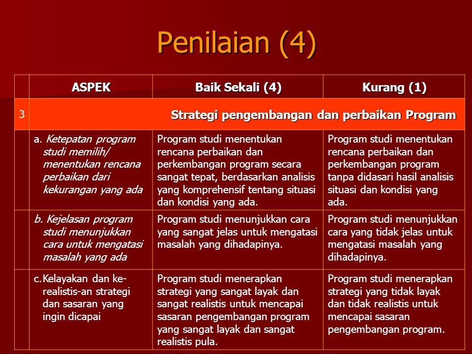 Penilaian (4) ASPEK Baik Sekali (4) Kurang (1) 3 Strategi pengembangan dan perbaikan Program a.