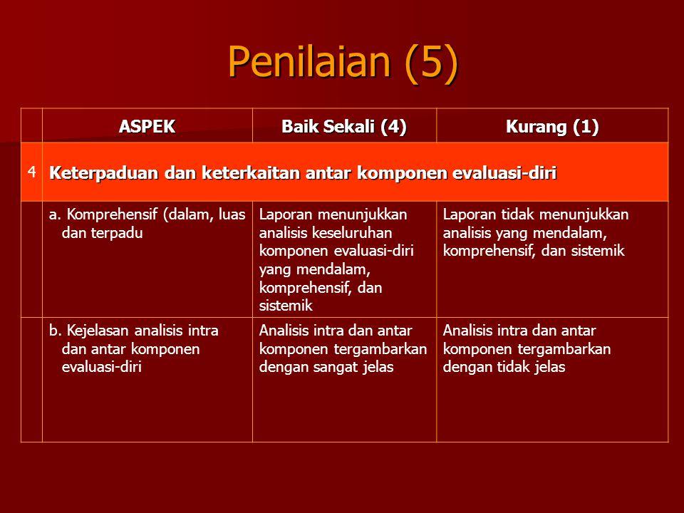 Penilaian (5) ASPEK Baik Sekali (4) Kurang (1) 4 Keterpaduan dan keterkaitan antar komponen evaluasi-diri a.