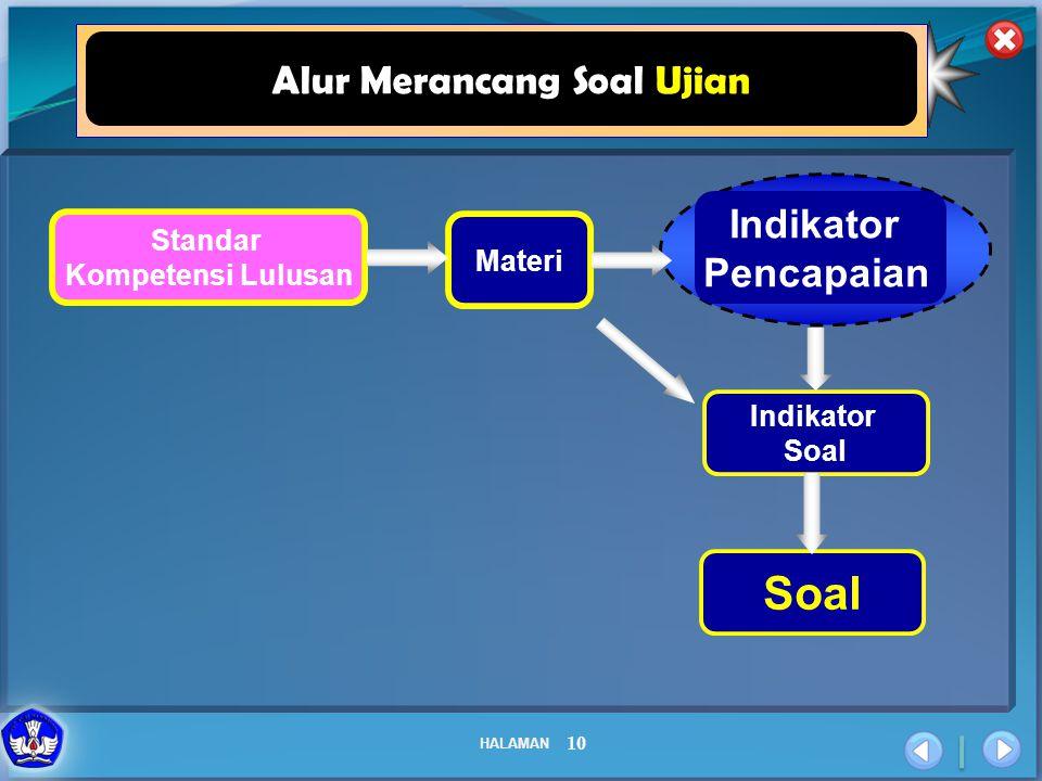 HALAMAN 10 Standar Kompetensi Lulusan Materi Indikator Pencapaian Indikator Soal Alur Merancang Soal Ujian