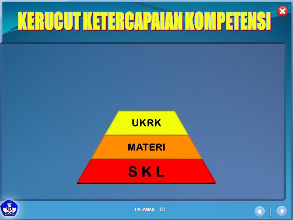 HALAMAN 13 UKRK MATERI S K L