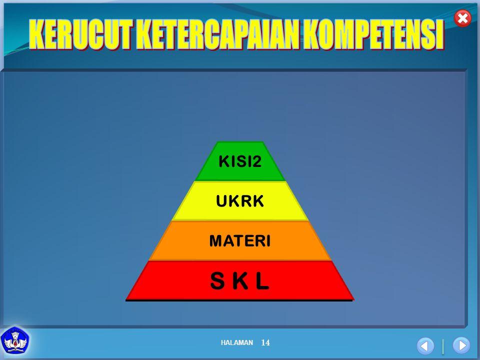 HALAMAN 14 KISI2 UKRK MATERI S K L