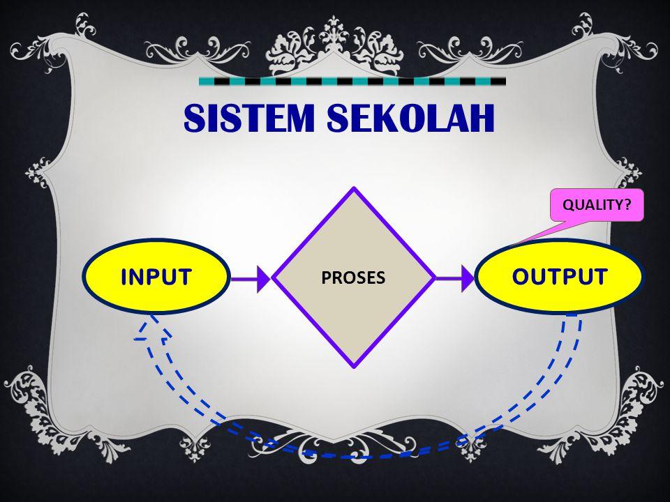 INPUT OUTPUT PROSES SISTEM SEKOLAH QUALITY?