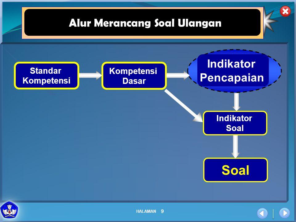 HALAMAN 9 Standar Kompetensi Dasar Indikator Pencapaian Indikator Soal Alur Merancang Soal Ulangan