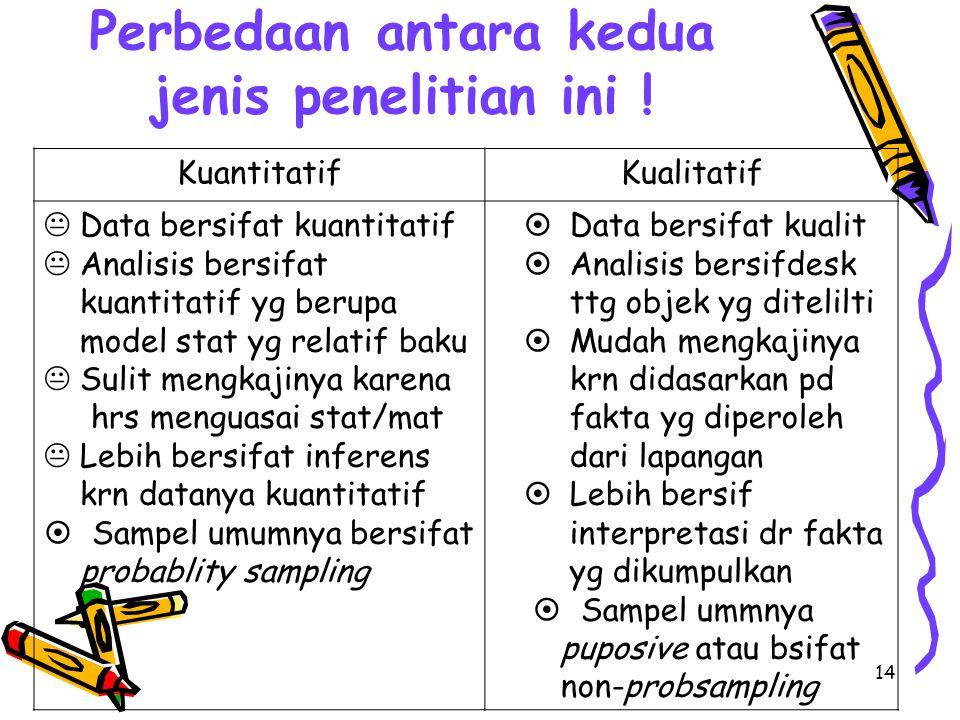 14 Perbedaan antara kedua jenis penelitian ini ! KuantitatifKualitatif  Data bersifat kuantitatif  Analisis bersifat kuantitatif yg berupa model sta