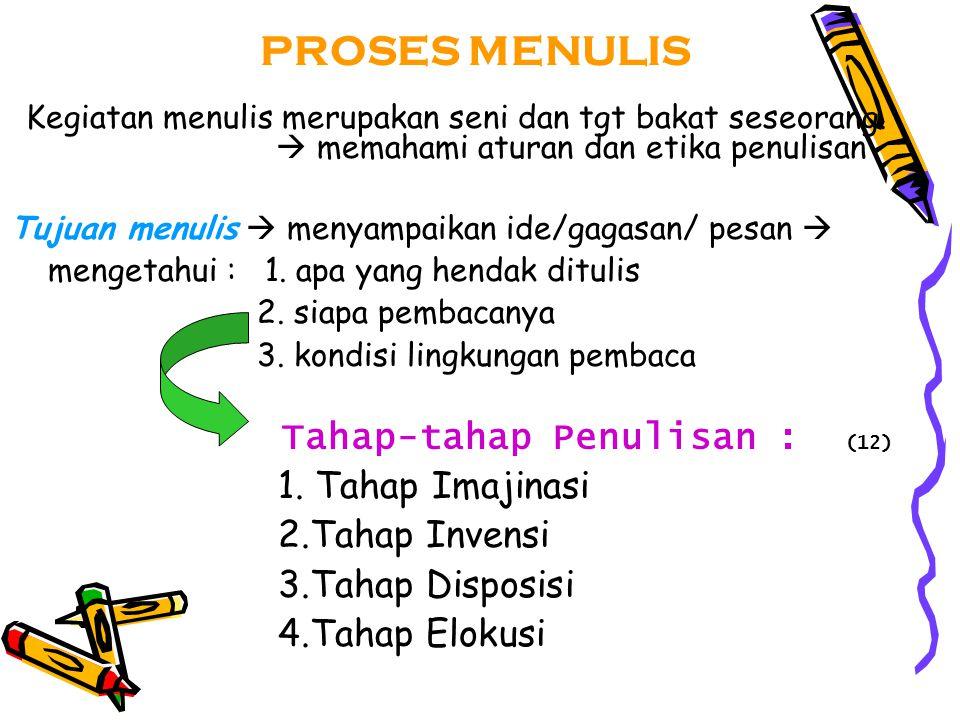 PROSES MENULIS Kegiatan menulis merupakan seni dan tgt bakat seseorang.  memahami aturan dan etika penulisan Tujuan menulis  menyampaikan ide/gagasa