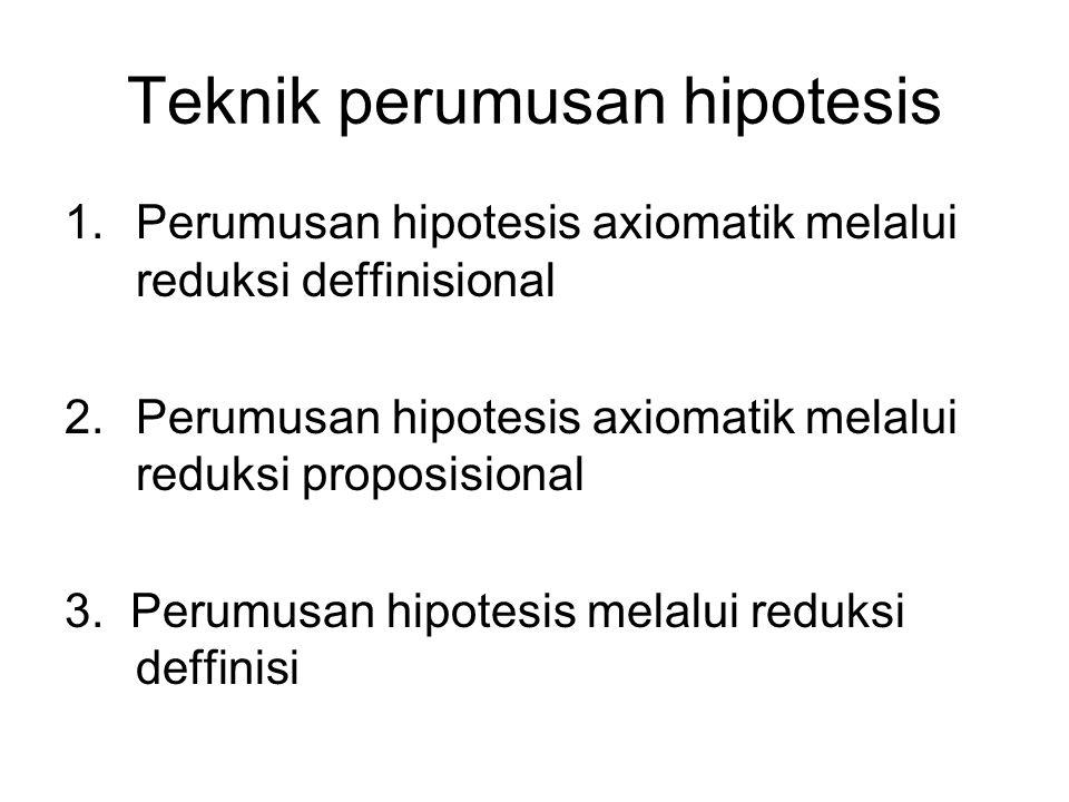 Teknik perumusan hipotesis 1.Perumusan hipotesis axiomatik melalui reduksi deffinisional 2.Perumusan hipotesis axiomatik melalui reduksi proposisional