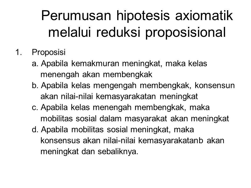 Perumusan hipotesis axiomatik melalui reduksi proposisional 1.Proposisi a. Apabila kemakmuran meningkat, maka kelas menengah akan membengkak b. Apabil