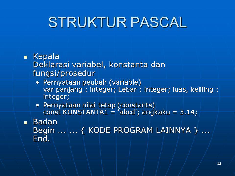 12 STRUKTUR PASCAL Kepala Deklarasi variabel, konstanta dan fungsi/prosedur Kepala Deklarasi variabel, konstanta dan fungsi/prosedur Pernyataan peubah