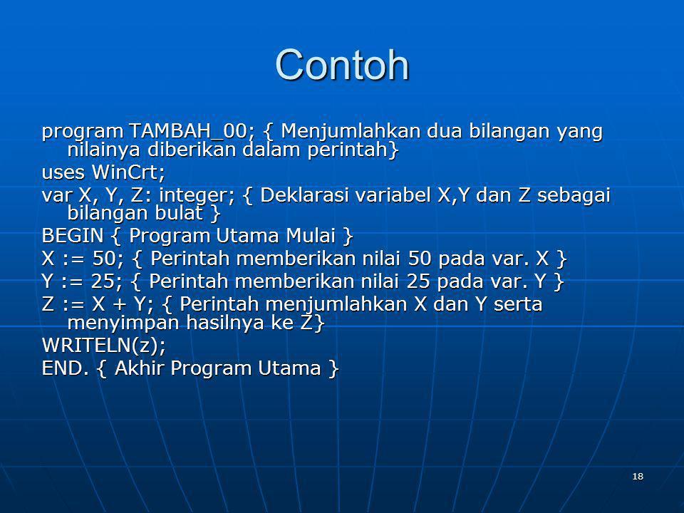 18 Contoh program TAMBAH_00; { Menjumlahkan dua bilangan yang nilainya diberikan dalam perintah} uses WinCrt; var X, Y, Z: integer; { Deklarasi variab