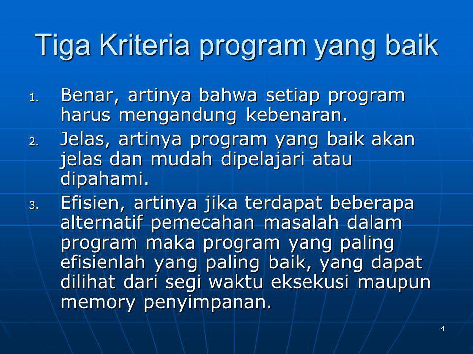 4 Tiga Kriteria program yang baik 1. Benar, artinya bahwa setiap program harus mengandung kebenaran. 2. Jelas, artinya program yang baik akan jelas da