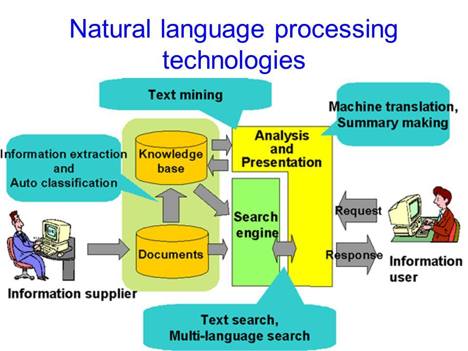 Natural language processing technologies