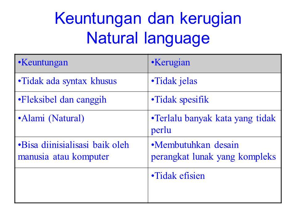 Keuntungan dan kerugian Natural language KeuntunganKerugian Tidak ada syntax khususTidak jelas Fleksibel dan canggihTidak spesifik Alami (Natural)Terl