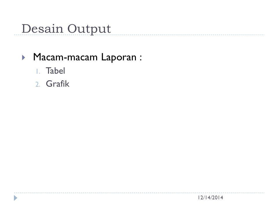 Desain Output 12/14/2014  Macam-macam Laporan : 1. Tabel 2. Grafik