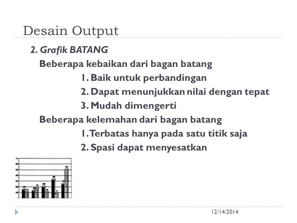 Desain Output 12/14/2014 2. Grafik BATANG Beberapa kebaikan dari bagan batang 1. Baik untuk perbandingan 2. Dapat menunjukkan nilai dengan tepat 3. Mu