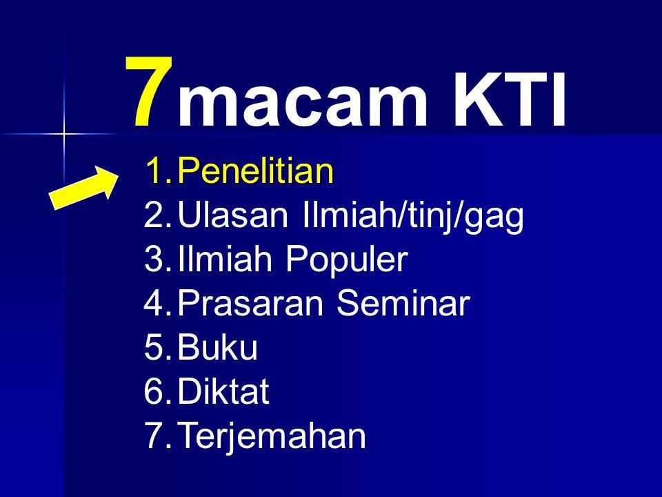 7 macam KTI 1.Penelitian 2. 2.Ulasan Ilmiah/tinj/gag 3. 3.Ilmiah Populer 4. 4.Prasaran Seminar 5. 5.Buku 6. 6.Diktat 7. 7.Terjemahan