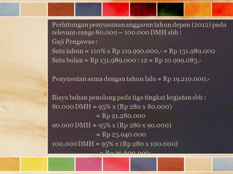 Perhitungan penyusunan anggaran tahun depan (2012) pada relevant-range 80.000 – 100.000 DMH sbb : Gaji Pengawas : Satu tahun = 110% x Rp 119.990.000,-
