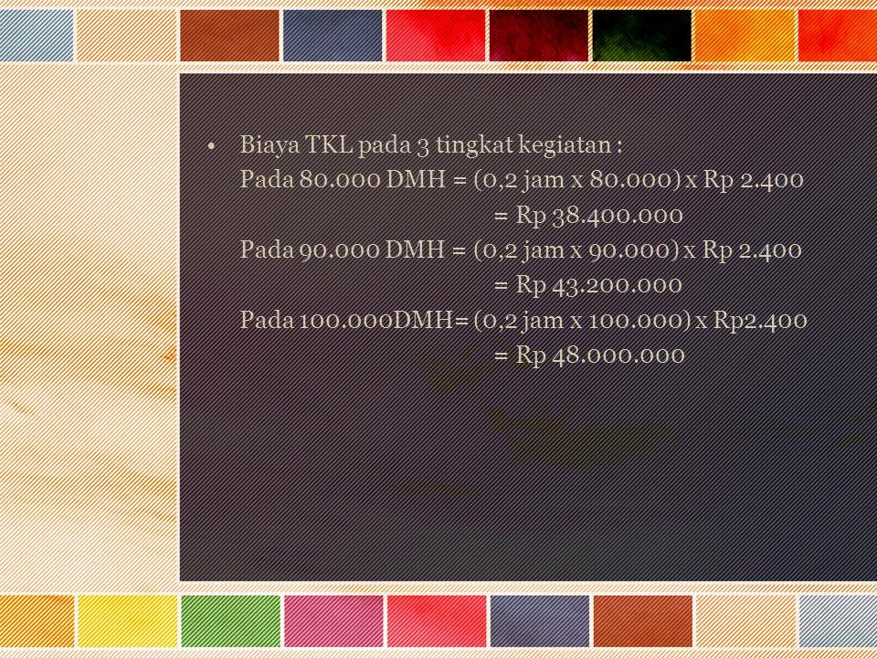 Biaya TKL pada 3 tingkat kegiatan : Pada 80.000 DMH = (0,2 jam x 80.000) x Rp 2.400 = Rp 38.400.000 Pada 90.000 DMH = (0,2 jam x 90.000) x Rp 2.400 =