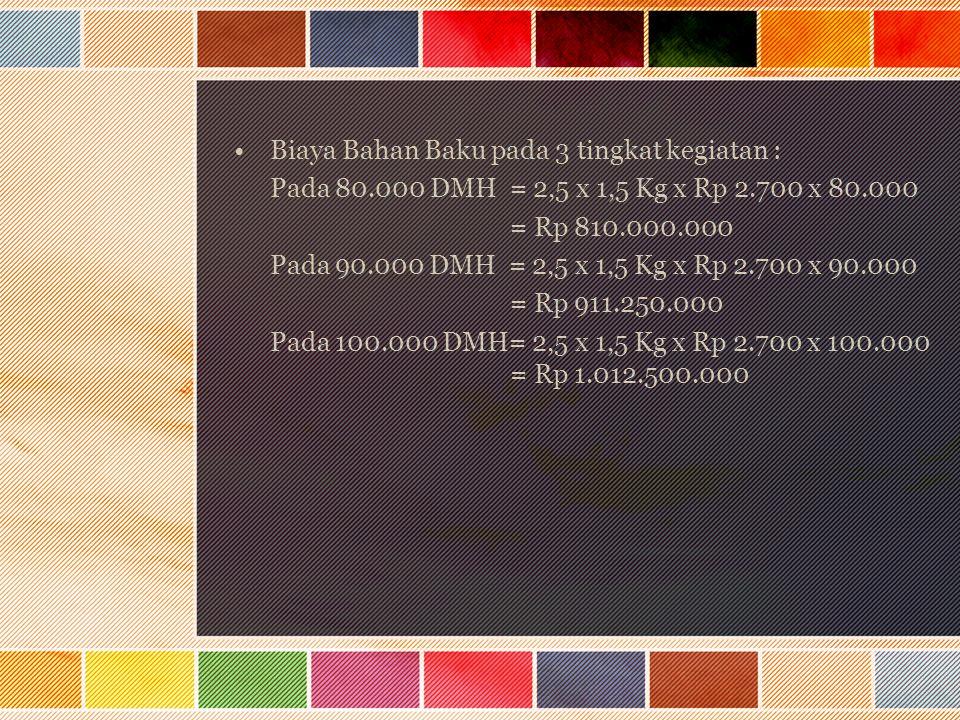 Biaya Bahan Baku pada 3 tingkat kegiatan : Pada 80.000 DMH = 2,5 x 1,5 Kg x Rp 2.700 x 80.000 = Rp 810.000.000 Pada 90.000 DMH = 2,5 x 1,5 Kg x Rp 2.7