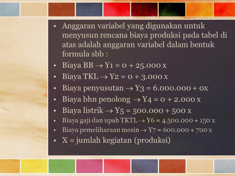 Anggaran variabel yang digunakan untuk menyusun rencana biaya produksi pada tabel di atas adalah anggaran variabel dalam bentuk formula sbb : Biaya BB