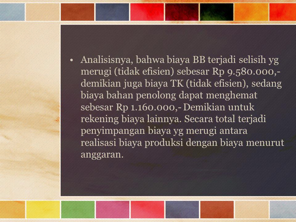Analisisnya, bahwa biaya BB terjadi selisih yg merugi (tidak efisien) sebesar Rp 9.580.000,- demikian juga biaya TK (tidak efisien), sedang biaya baha