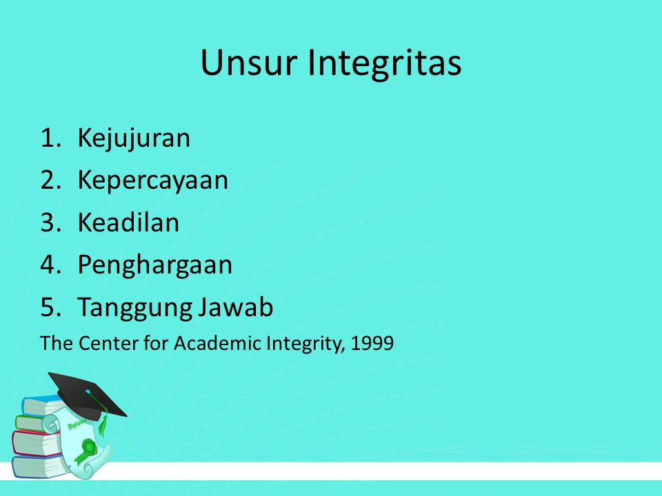 Unsur Integritas 1.Kejujuran 2.Kepercayaan 3.Keadilan 4.Penghargaan 5.Tanggung Jawab The Center for Academic Integrity, 1999