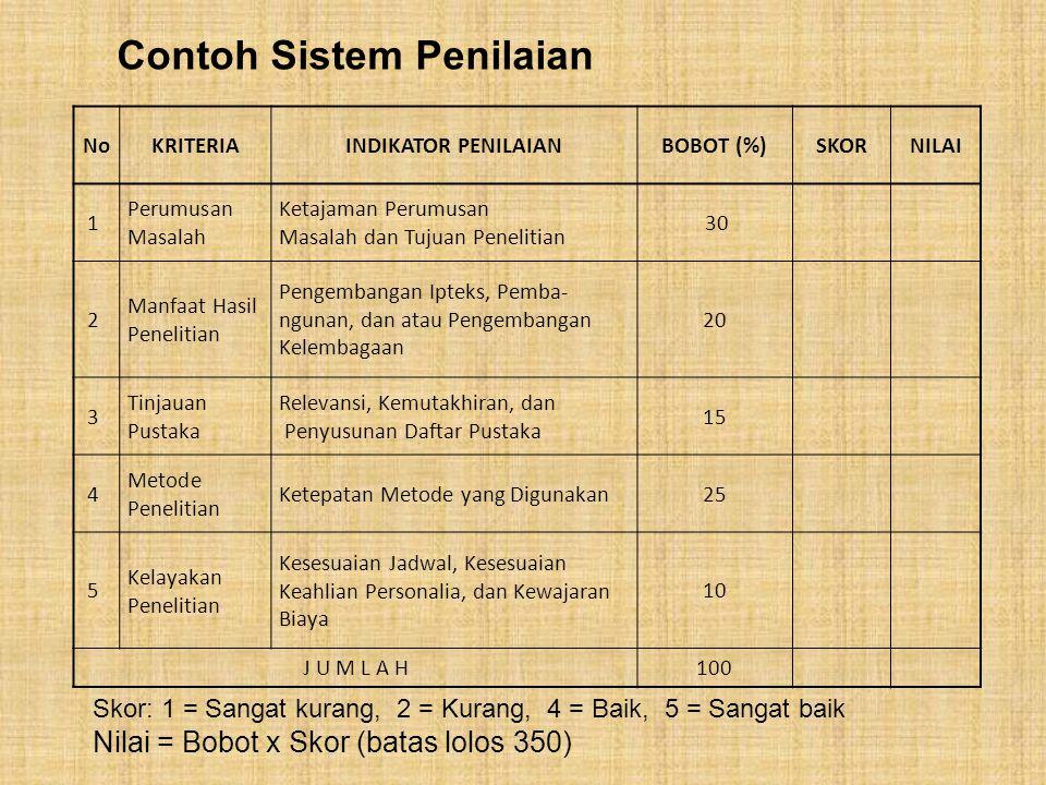 Daftar Pustaka Daftar pustaka disusun berdasarkan system nama dan tahun, dengan urutan abjad nama pengarang, tahun, judul tulisan dan sumber.
