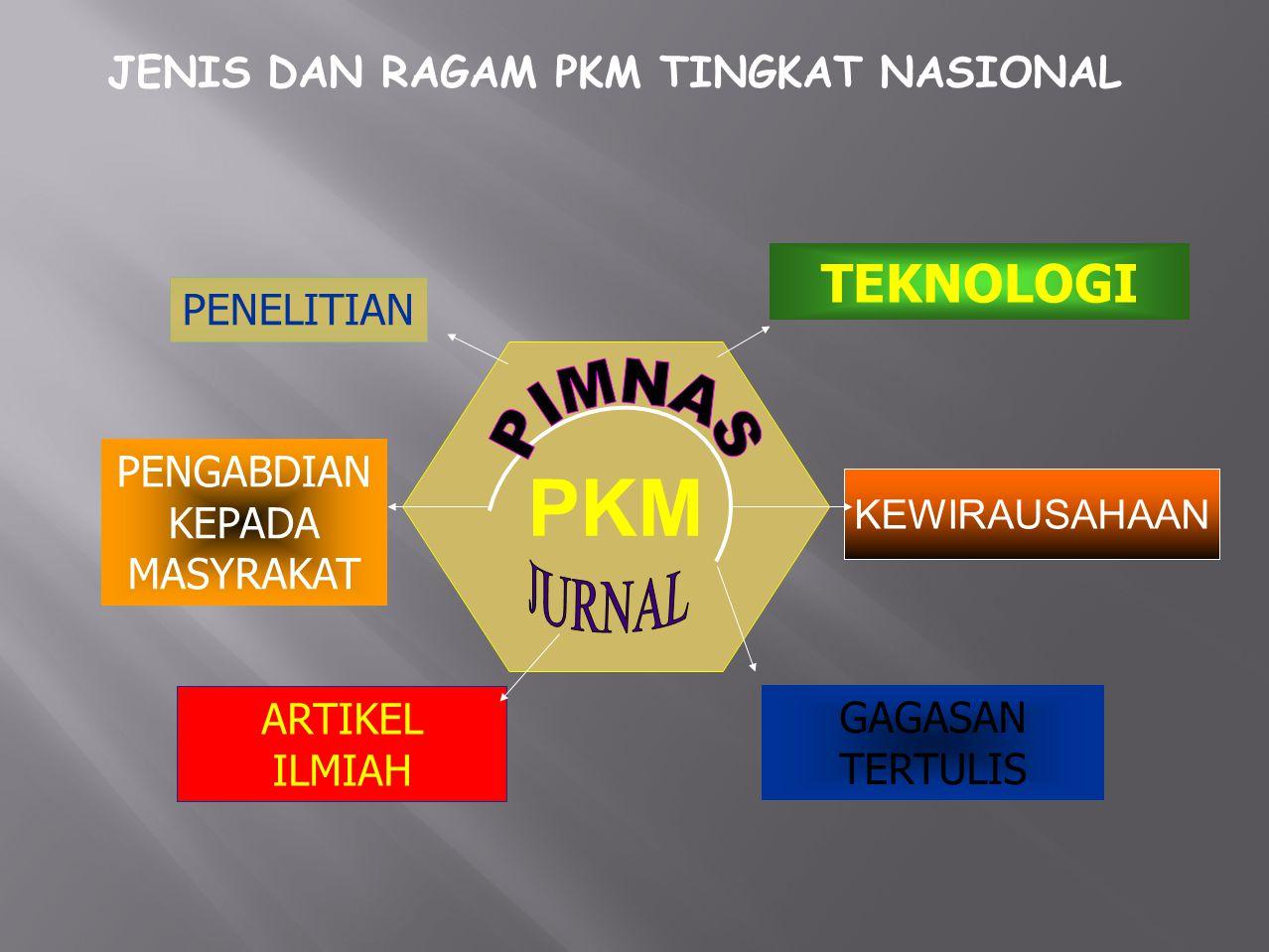  Pilih masalah aktual, hangat, relevan dan mendesak untuk dipecahkan 3 Kaitkan dengan bidang PKMT yang ada untuk mencari solusinya Sedapat mungkin bermanfaat langsung bagi masyarakat kecil