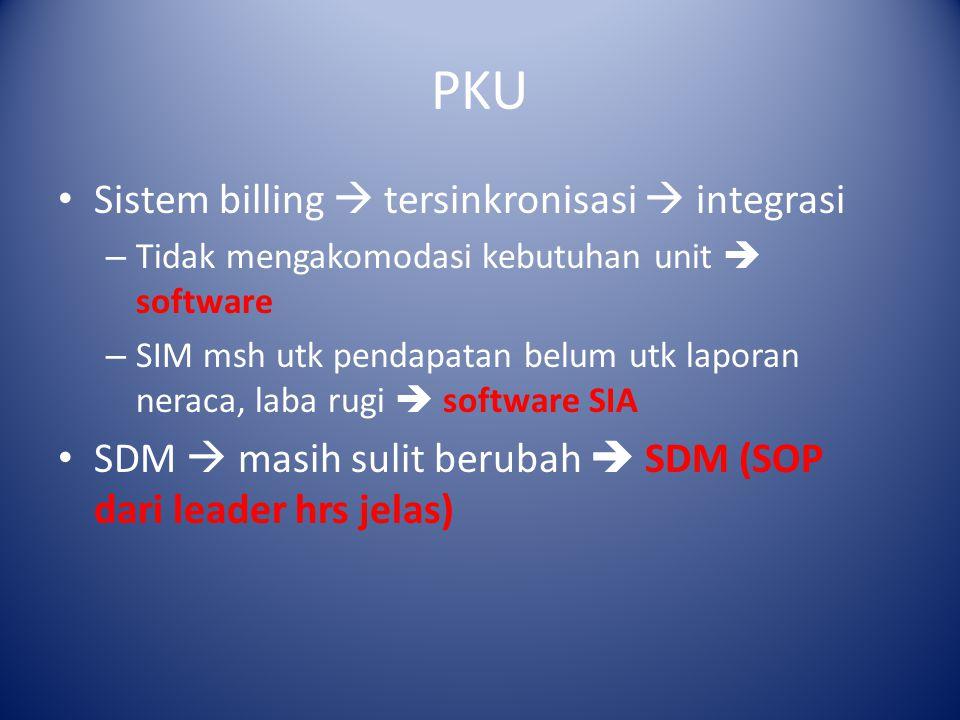 PKU Sistem billing  tersinkronisasi  integrasi – Tidak mengakomodasi kebutuhan unit  software – SIM msh utk pendapatan belum utk laporan neraca, laba rugi  software SIA SDM  masih sulit berubah  SDM (SOP dari leader hrs jelas)