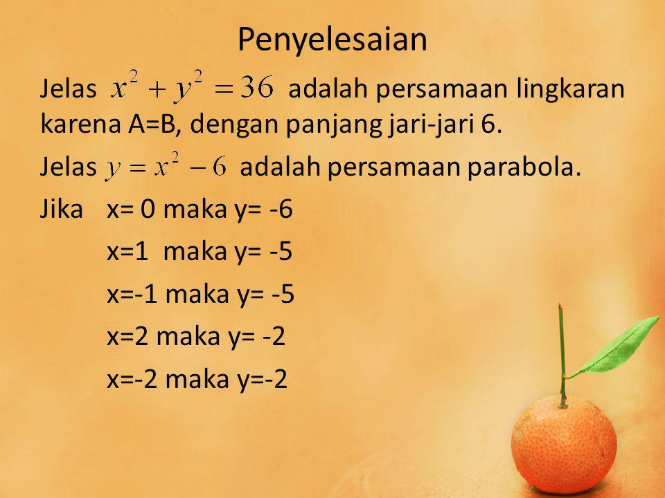 Penyelesaian Jelas adalah persamaan lingkaran karena A=B, dengan panjang jari-jari 6.