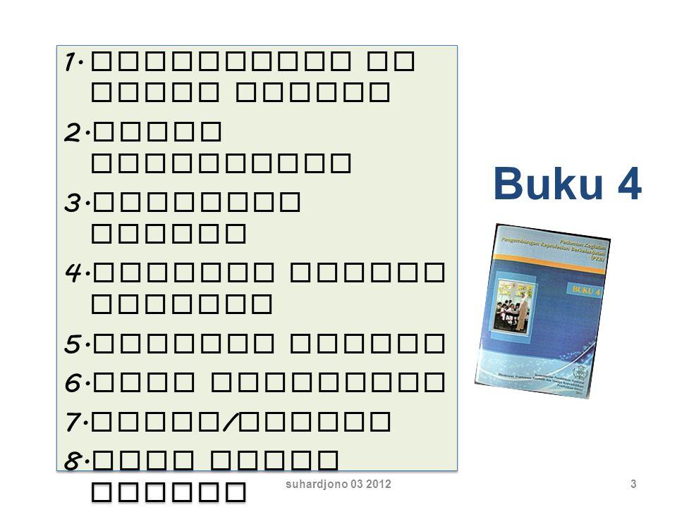 Jawab : 34 NoMacam KTIjumlahAngka KreditJumlah AK 1Makalah (Laporan) PTK sdh diseminarkan 248 2 artikel PTK yang dimuat di jurnal tk propinsi 122 Jumlah AK10 suhardjono 2012