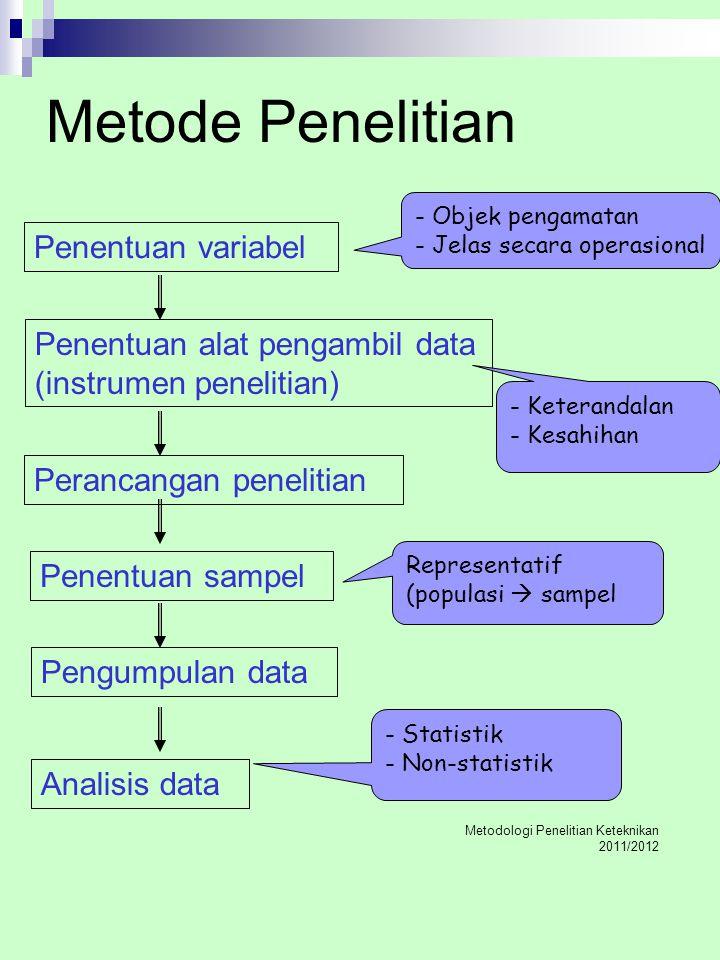 Metode Penelitian Metodologi Penelitian Keteknikan 2011/2012 Penentuan variabel Penentuan alat pengambil data (instrumen penelitian) Perancangan penel