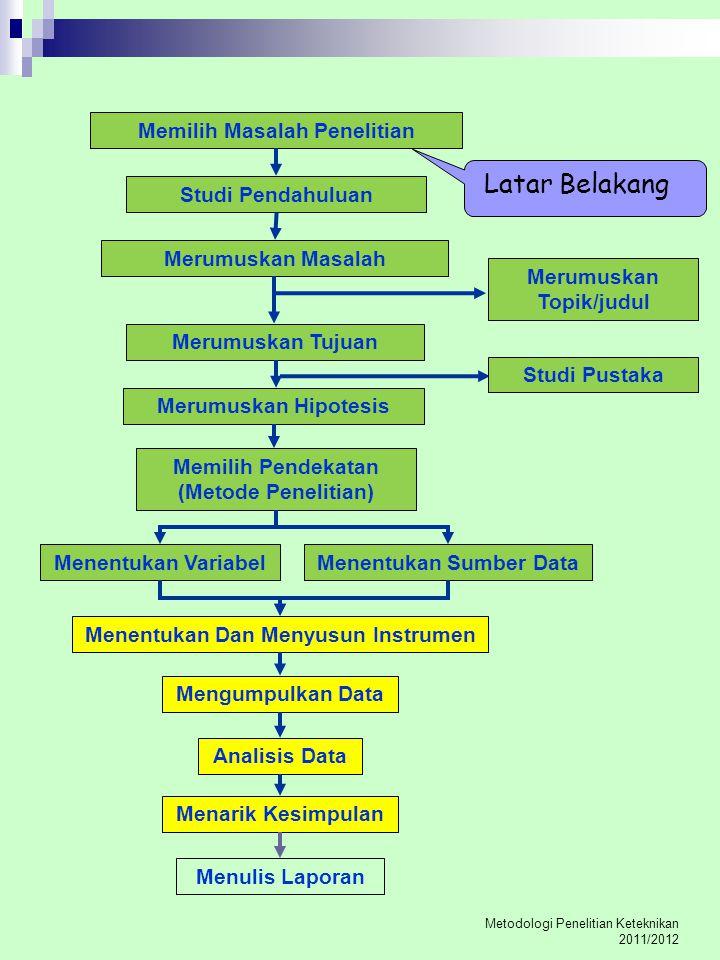 Metodologi Penelitian Keteknikan 2011/2012 Memilih Masalah Penelitian Studi Pendahuluan Merumuskan Masalah Merumuskan Tujuan Merumuskan Hipotesis Memi
