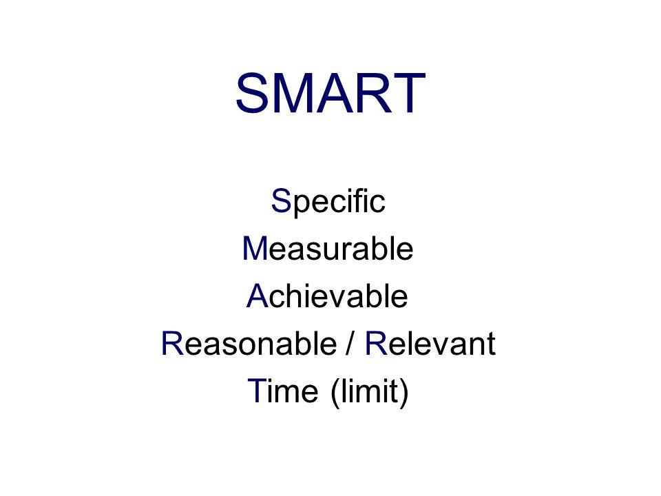 SMART Specific Measurable Achievable Reasonable / Relevant Time (limit)