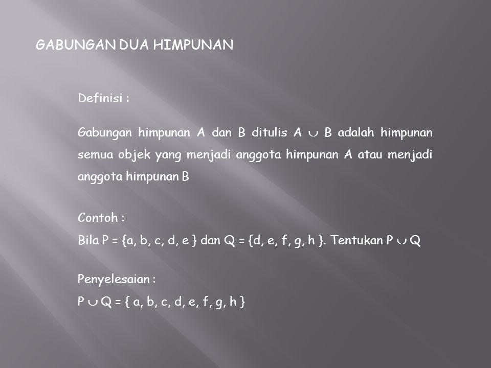 GABUNGAN DUA HIMPUNAN Definisi : Gabungan himpunan A dan B ditulis A  B adalah himpunan semua objek yang menjadi anggota himpunan A atau menjadi angg