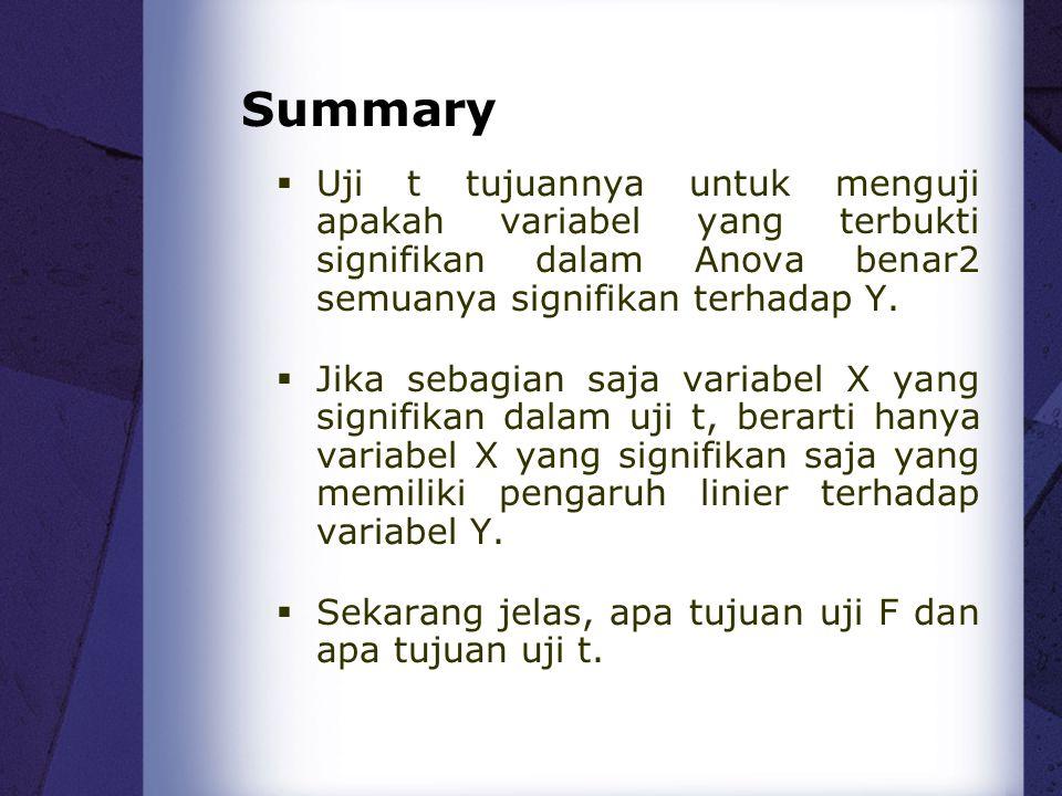 Summary  Uji t tujuannya untuk menguji apakah variabel yang terbukti signifikan dalam Anova benar2 semuanya signifikan terhadap Y.  Jika sebagian sa