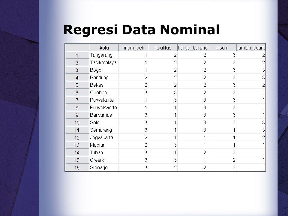 Regresi Data Nominal