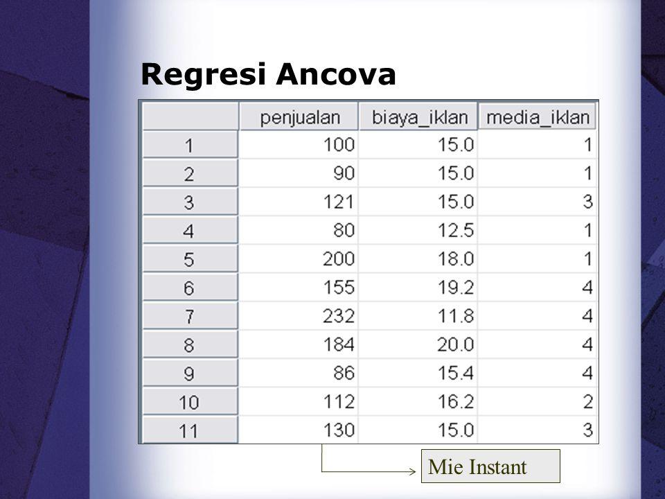 Regresi Ordinal Skala Likert