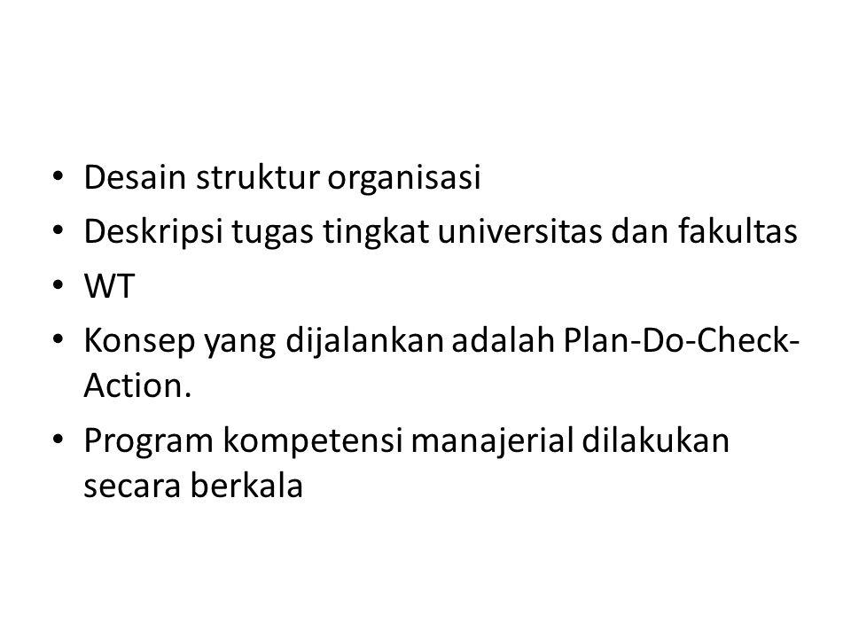 Desain struktur organisasi Deskripsi tugas tingkat universitas dan fakultas WT Konsep yang dijalankan adalah Plan-Do-Check- Action. Program kompetensi