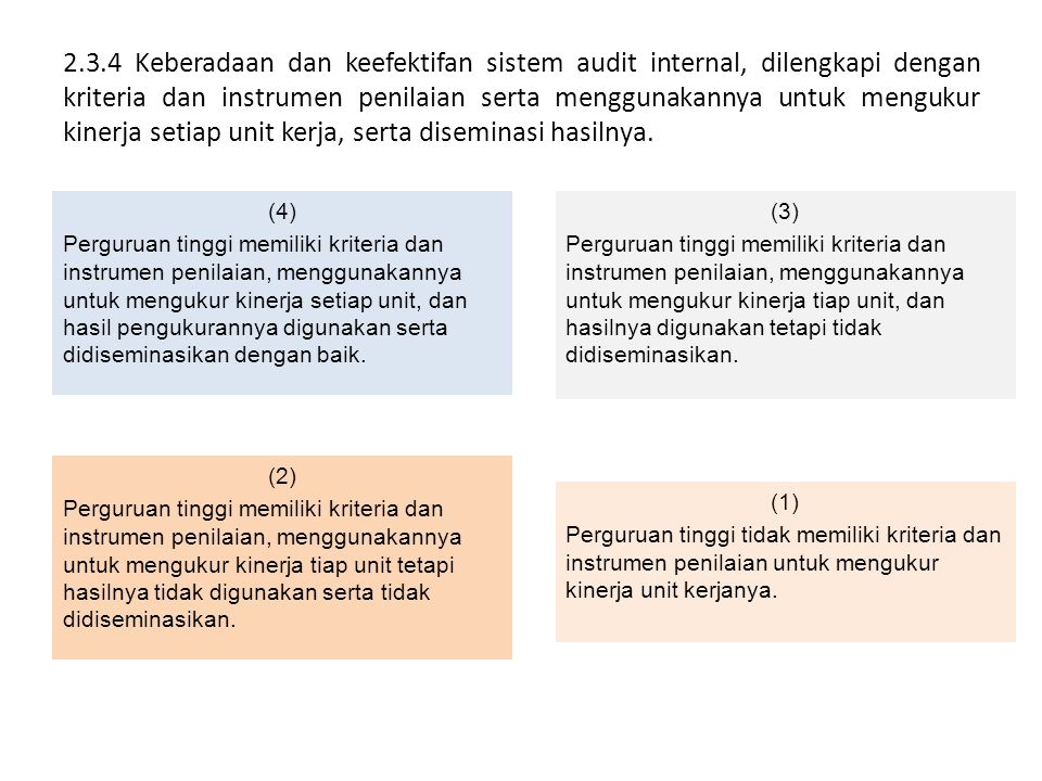 2.3.4 Keberadaan dan keefektifan sistem audit internal, dilengkapi dengan kriteria dan instrumen penilaian serta menggunakannya untuk mengukur kinerja