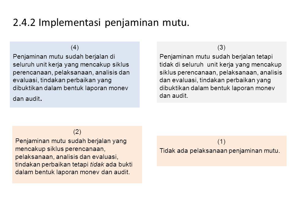 2.4.2 Implementasi penjaminan mutu. (4) Penjaminan mutu sudah berjalan di seluruh unit kerja yang mencakup siklus perencanaan, pelaksanaan, analisis d